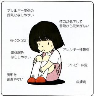 虚弱な子供に出やすいアレルギー症状