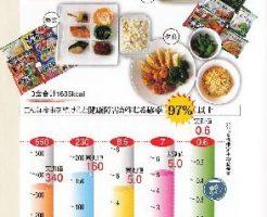 現在の日本人の食事
